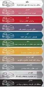 رنگ-اتومبیل